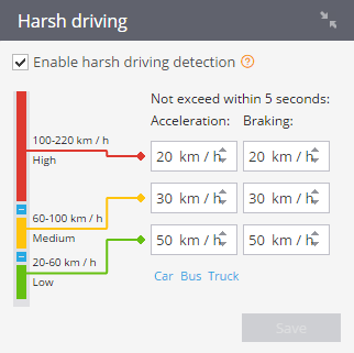 harshdriving