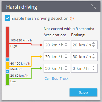 Harsh driving settings for Queclink GV500 in Navixy platform