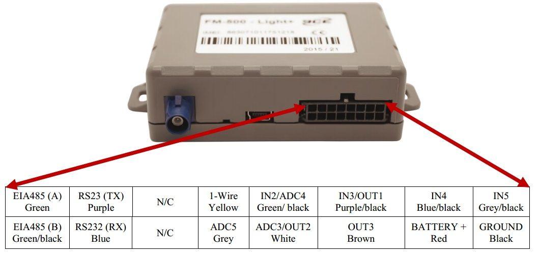 BCE FM-500+ inputs / outputs