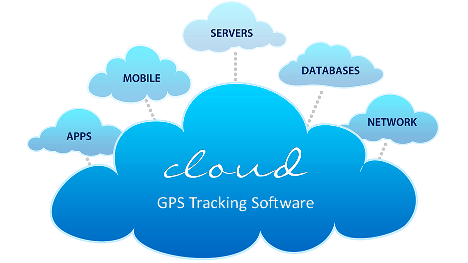Why use clouds for GPS tracking
