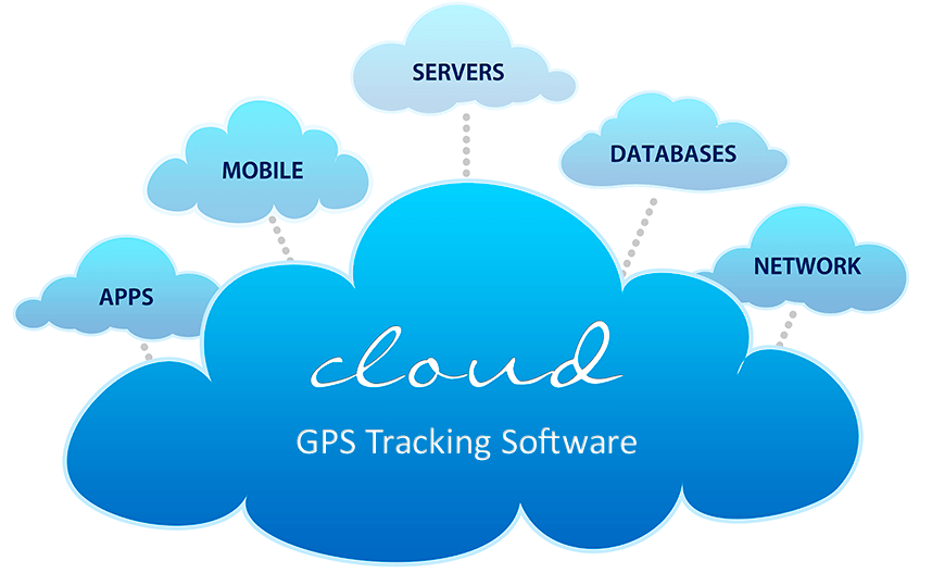 Navixy - Cloud GPS tracking software