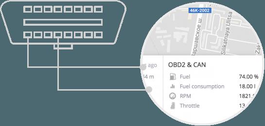 Teltonika Fuel monitoring