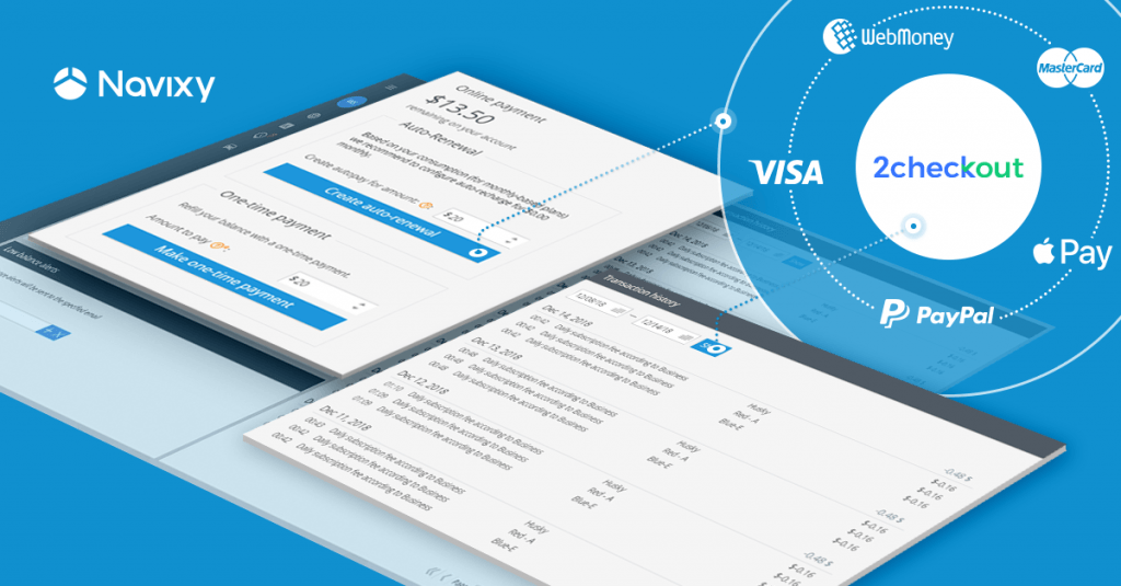 Integration-of-2checkout-preview