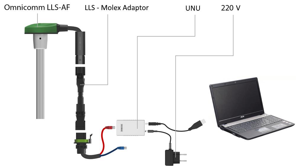 omnicomm-sensor-installation