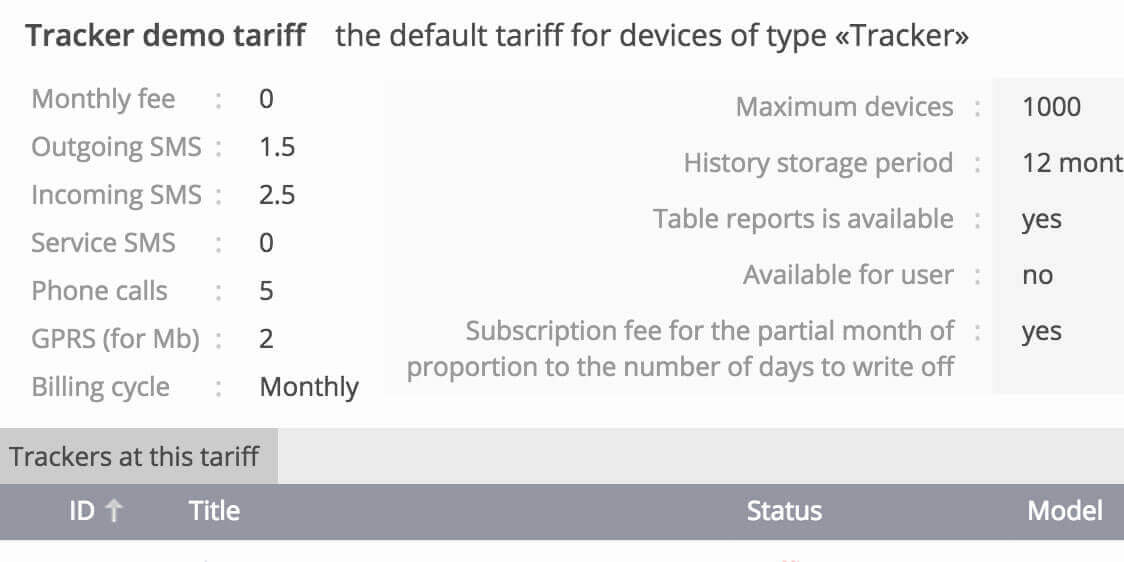 Profitable services - Tariff plans