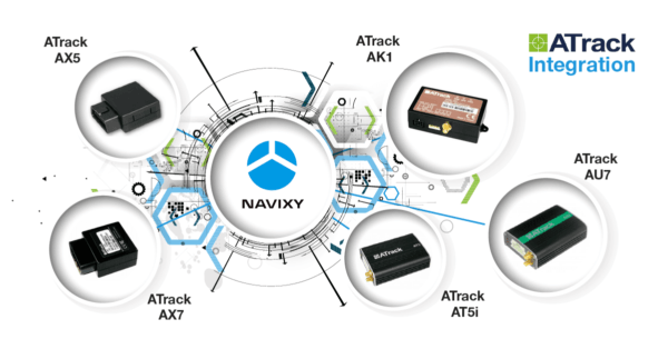 ATrack GPS trackers and Navixy are 100% interfaced