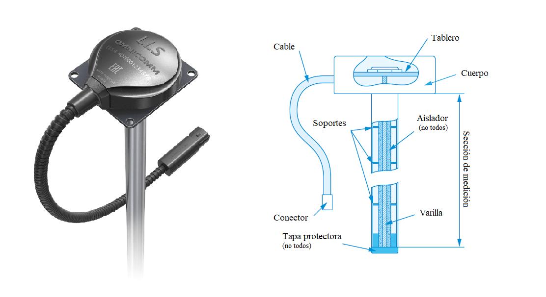 Diseño de un sensor de nivel de combustible capacitivo Omnicomm