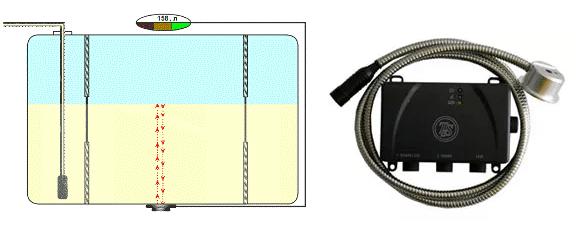 Diagrama de funcionamiento de un SNC Ultrasónico