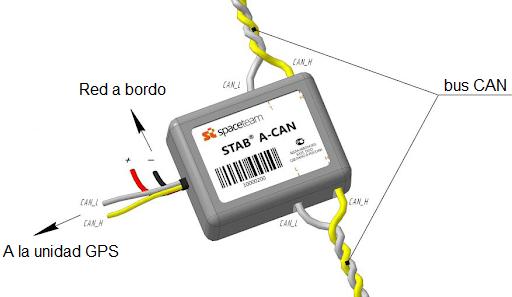 Diagrama de conexión bus CAN