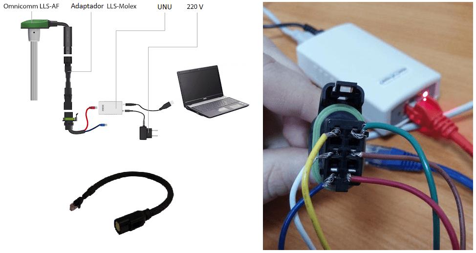 Esquema para la calibración de un SNC Capacitivo
