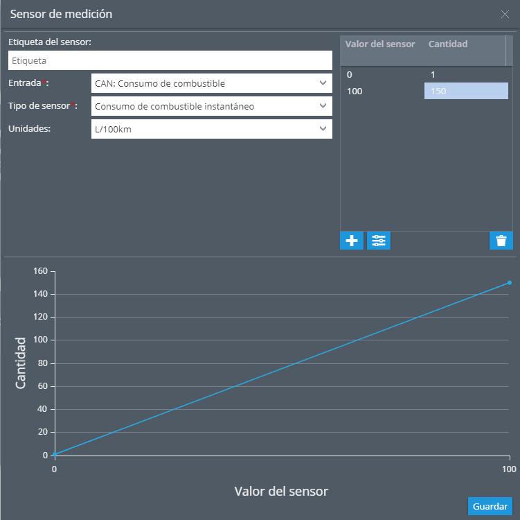 Calibración de un SNC en la plataforma de Navixy