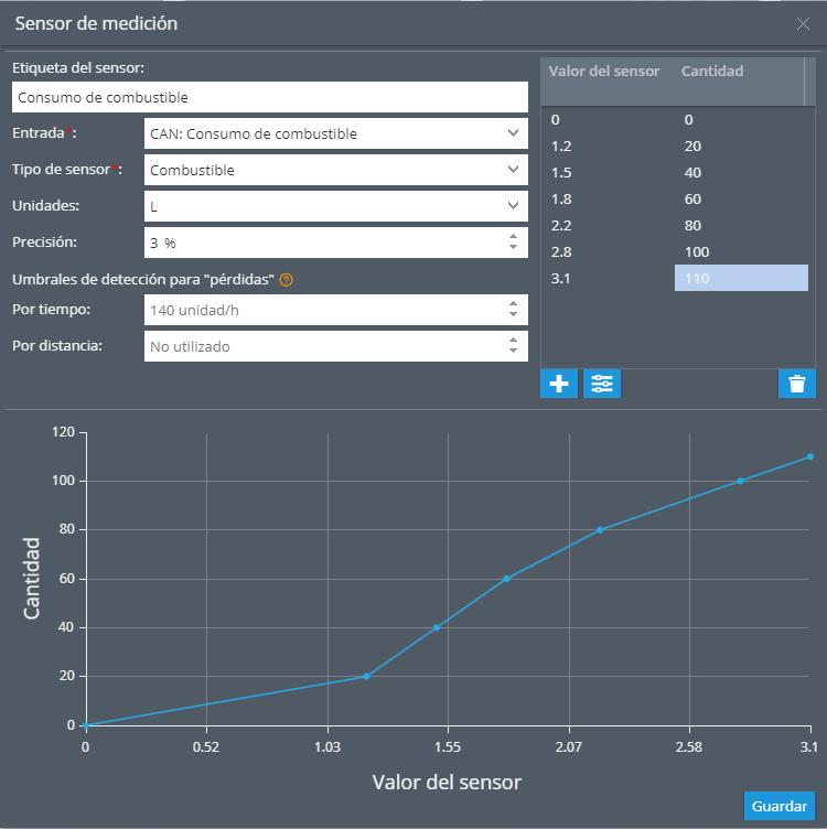Calibración de un sensor de medición en la plataforma de Navixy