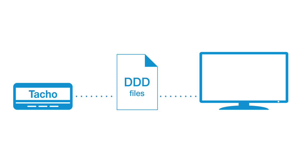 DDD files