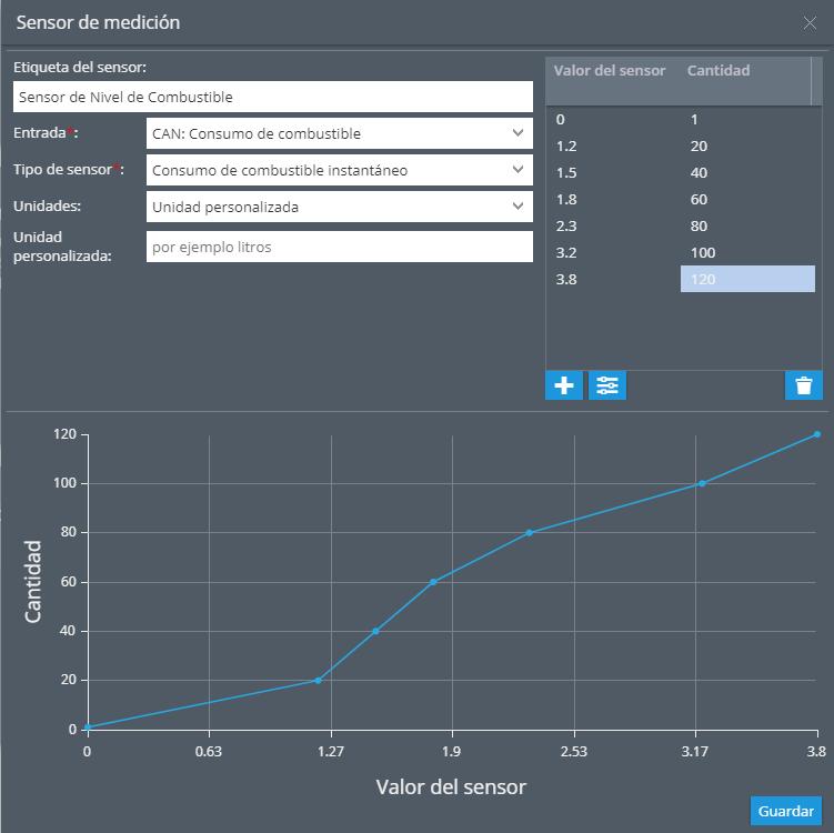 Calibración simplificada de un SNC en la plataforma de Navixy