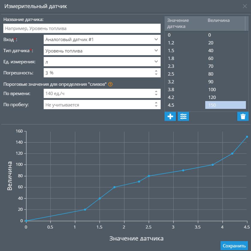 Добавление измерительного датчика/ тарировочной таблицы в Navixy