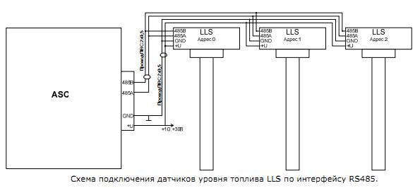 Схема подключения датчиков уровня топлива LLS по интерфейсу RS485