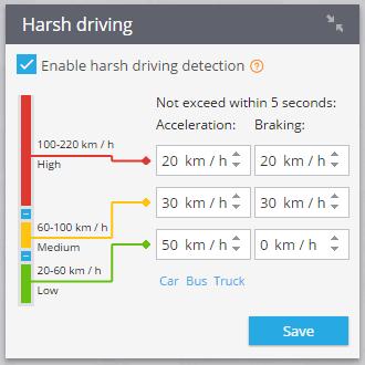 Queclink GV500 Harsh driving