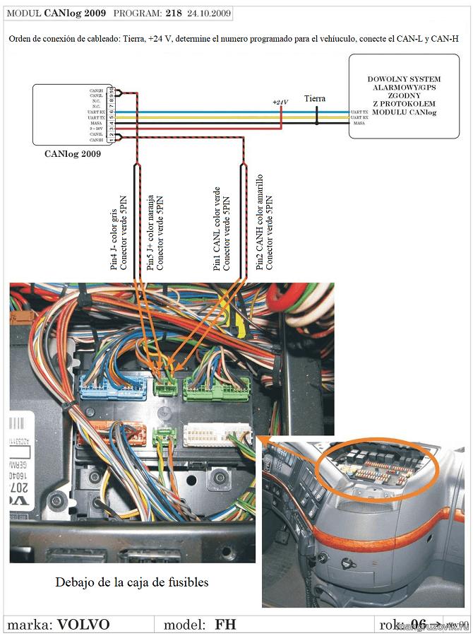 Diagrama de conexión de cableado
