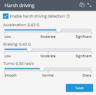 Harsh driving