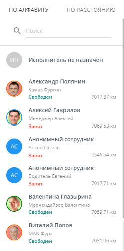 Сортировка сотрудников