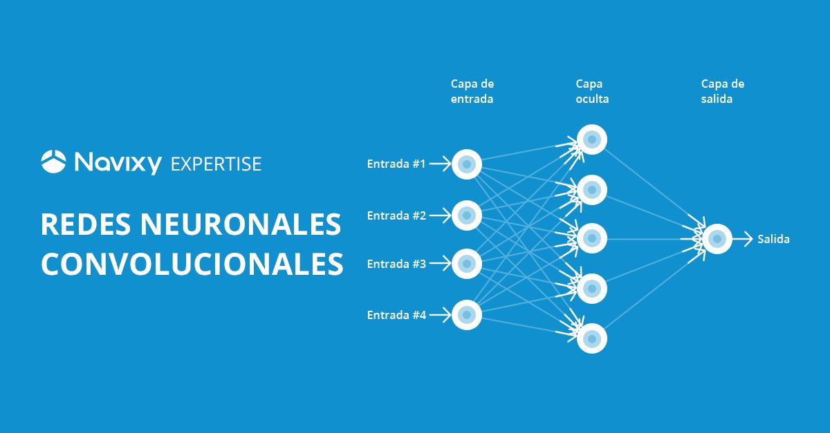 Algunos principios básicos detrás de las redes neuronales