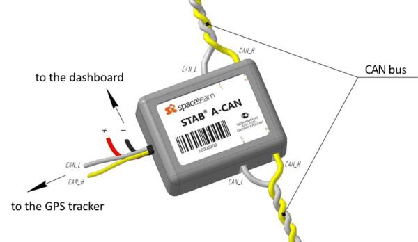 Fuel Flow Meter Tutorial