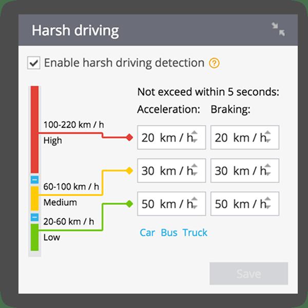 O mais moderno sistema de Rastreamento GPS