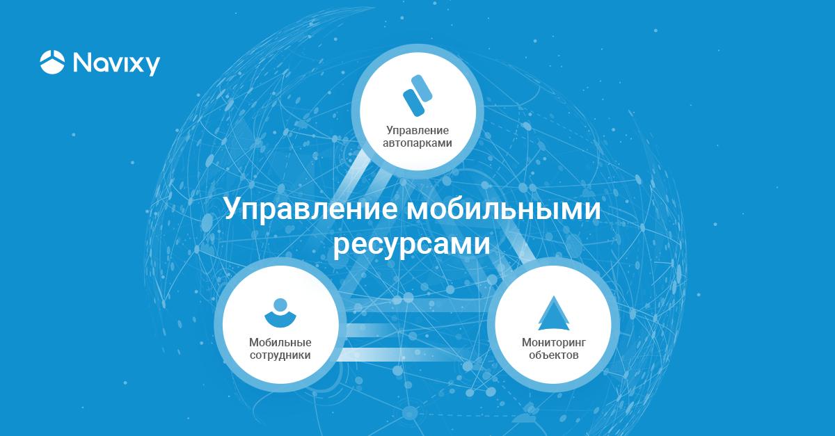 Эра GPS-мониторинга закончилась: на смену приходит комплексное управление мобильными ресурсами