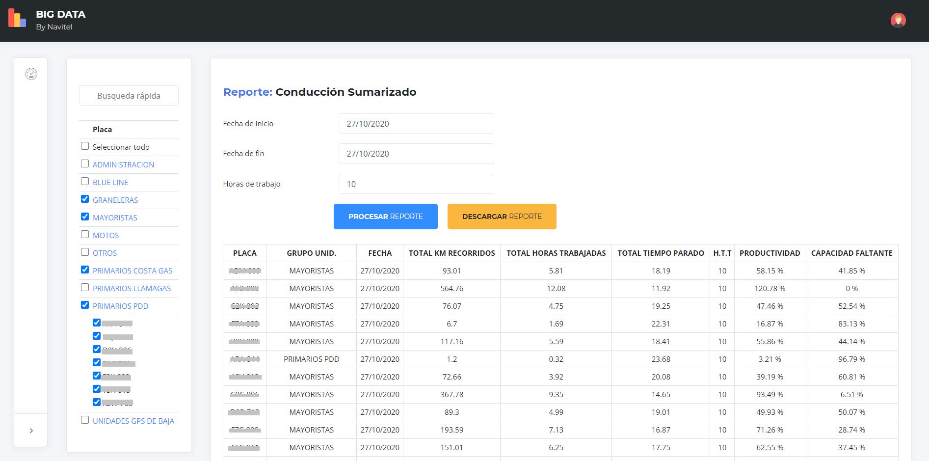 Reportes personalizados con la API de Navixy - Caso de éxito