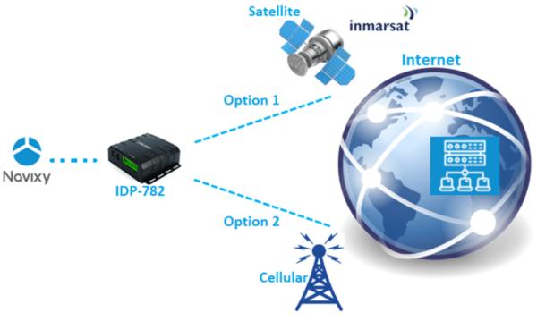 Satellite - cellular connectivity image