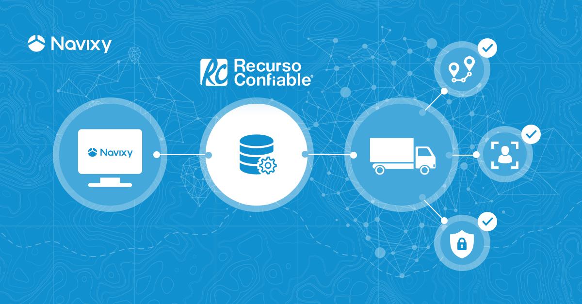 Solución completa: Reenvío gratuito de datos a Recurso Confiable