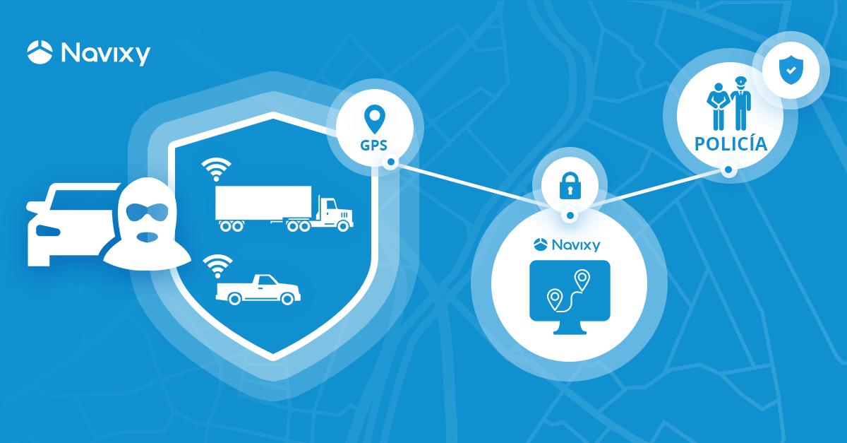 Retos tecnológicos GPS ante la Ley Antiportonazo