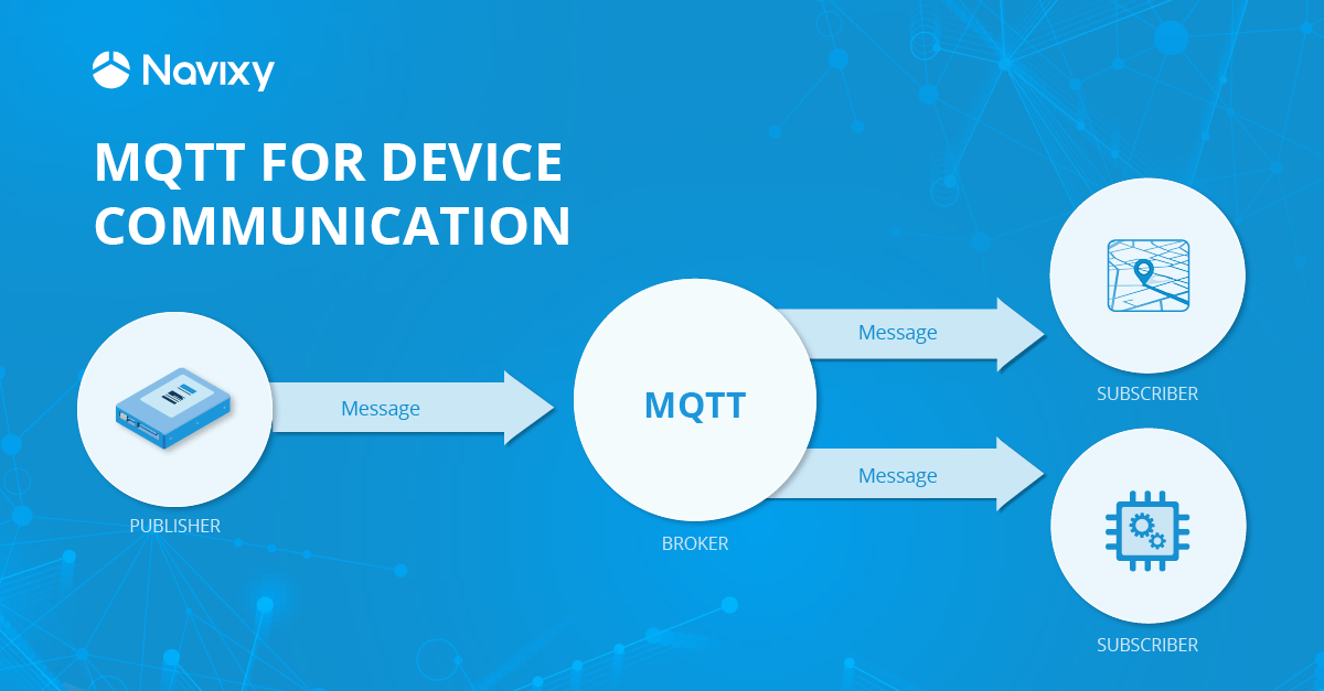 What makes MQTT a good choice in GPS device networks