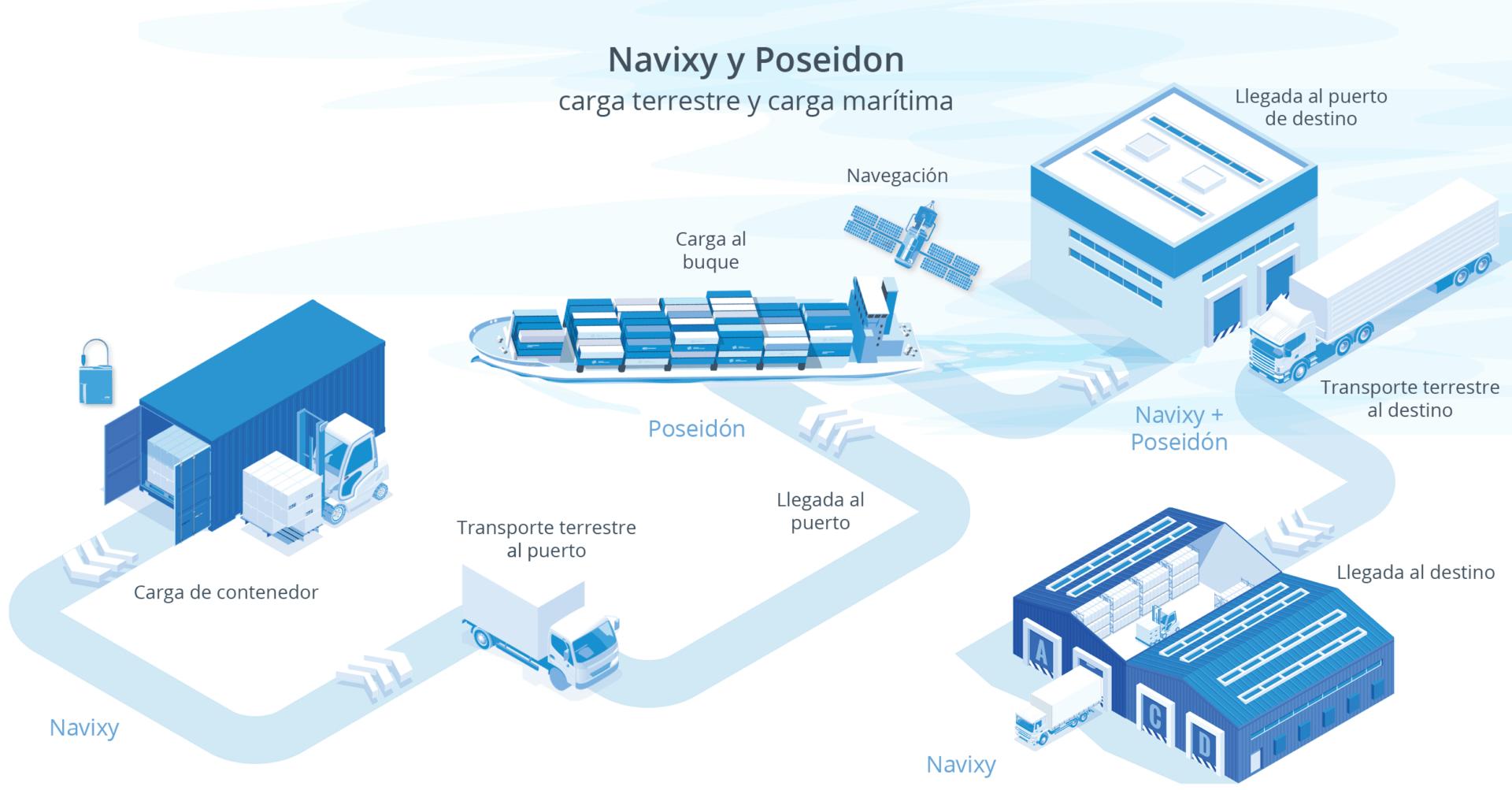 poseidon_infographic_150ppi