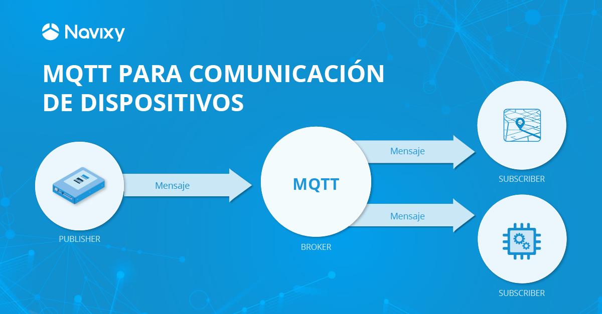¿Por qué el protocolo MQTT es una buena opción para dispositivos GPS?