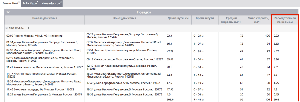 autopark-table-report-norma-ru-1024x350