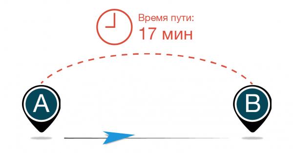 Расчет времени прибытия на задание