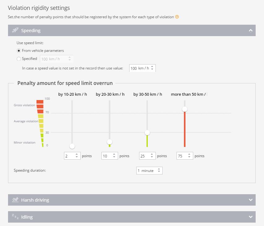 Screen_Speeding
